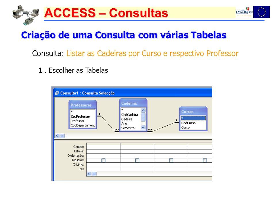 ACCESS – Consultas Criação de uma Consulta com várias Tabelas Consulta: Listar as Cadeiras por Curso e respectivo Professor 1. Escolher as Tabelas