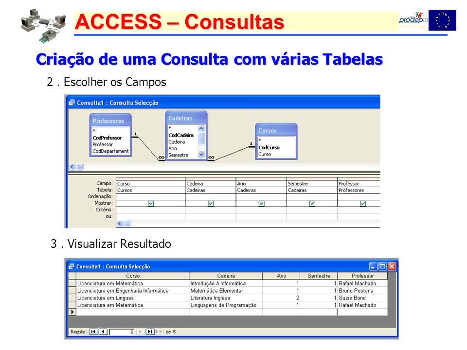ACCESS – Consultas Criação de uma Consulta com várias Tabelas 2. Escolher os Campos 3. Visualizar Resultado