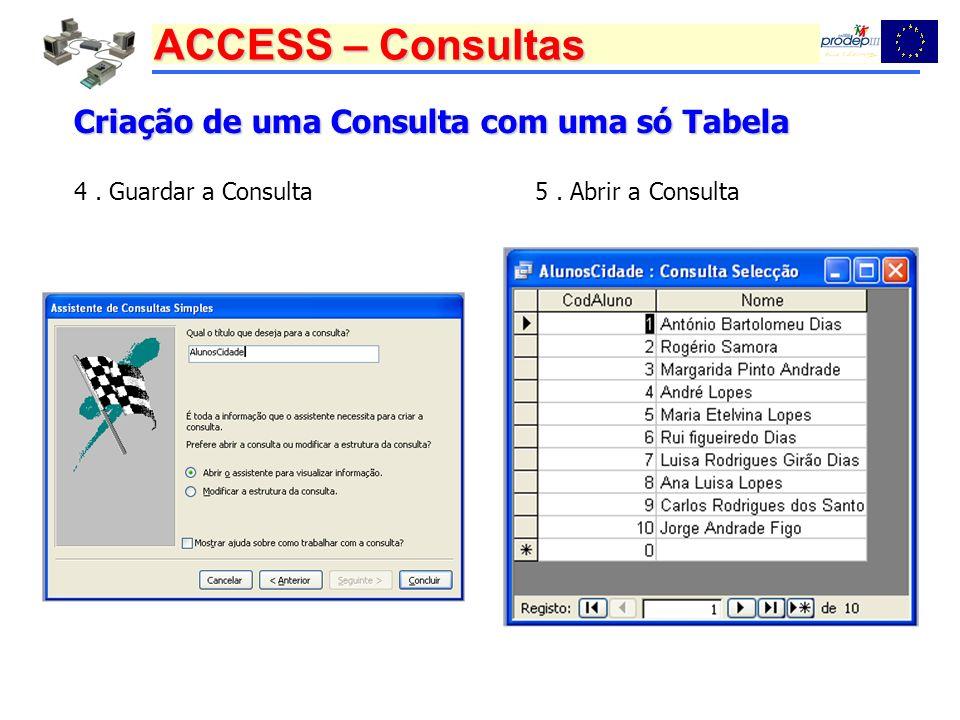 ACCESS – Consultas Criação de uma Consulta com uma só Tabela 4. Guardar a Consulta5. Abrir a Consulta