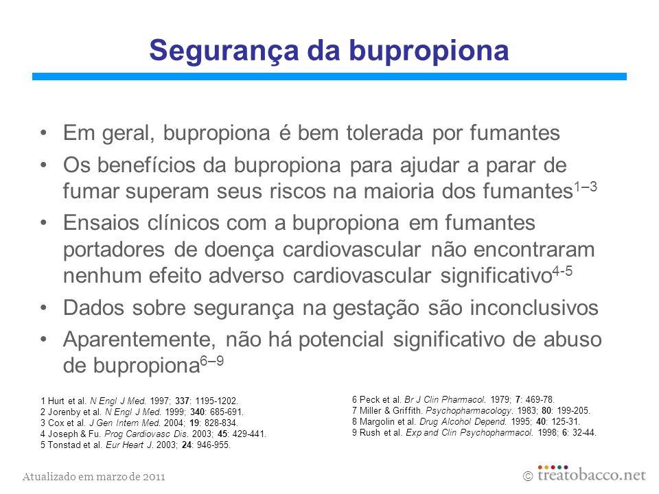 Atualizado em marzo de 2011 1 Hurt et al. N Engl J Med. 1997; 337: 1195-1202. 2 Jorenby et al. N Engl J Med. 1999; 340: 685-691. 3 Cox et al. J Gen In