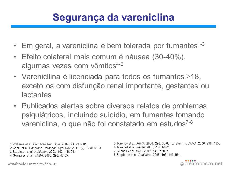 Atualizado em marzo de 2011 1 Williams et al. Curr Med Res Opin. 2007; 23: 793-801. 2 Cahill et al. Cochrane Database Syst Rev. 2011; (2): CD006103. 3