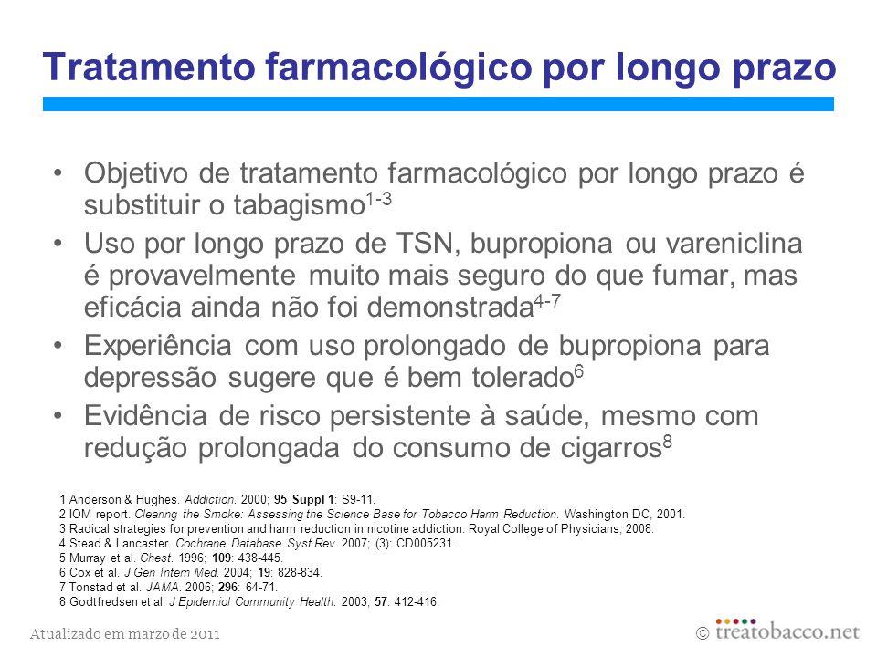 Atualizado em marzo de 2011 Tratamento farmacológico por longo prazo Objetivo de tratamento farmacológico por longo prazo é substituir o tabagismo 1-3