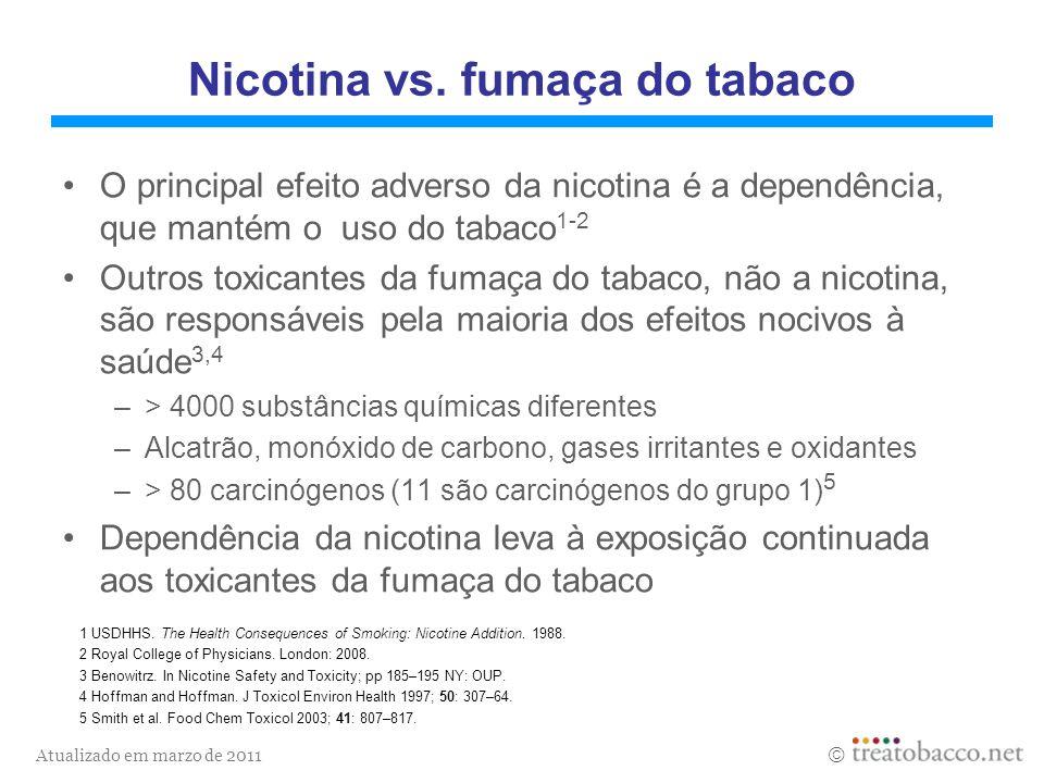 Atualizado em marzo de 2011 1 USDHHS. The Health Consequences of Smoking: Nicotine Addition. 1988. 2 Royal College of Physicians. London: 2008. 3 Beno