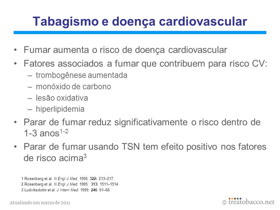 Atualizado em marzo de 2011 Tabagismo e doença cardiovascular Fumar aumenta o risco de doença cardiovascular Fatores associados a fumar que contribuem
