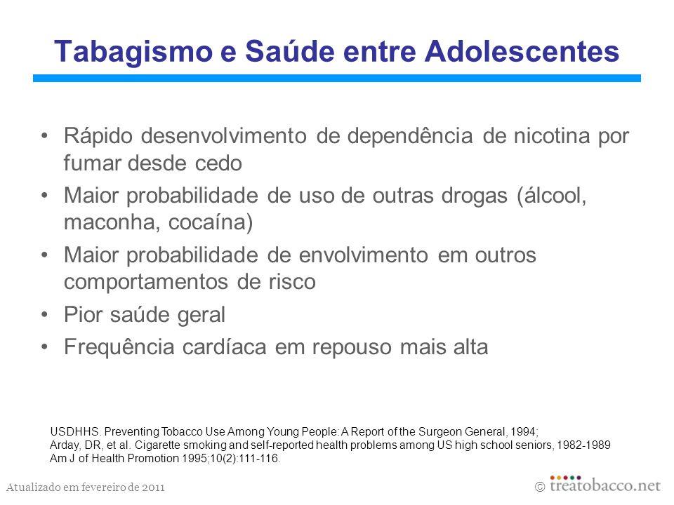 Atualizado em fevereiro de 2011 Tabagismo e Saúde entre Adolescentes Rápido desenvolvimento de dependência de nicotina por fumar desde cedo Maior prob