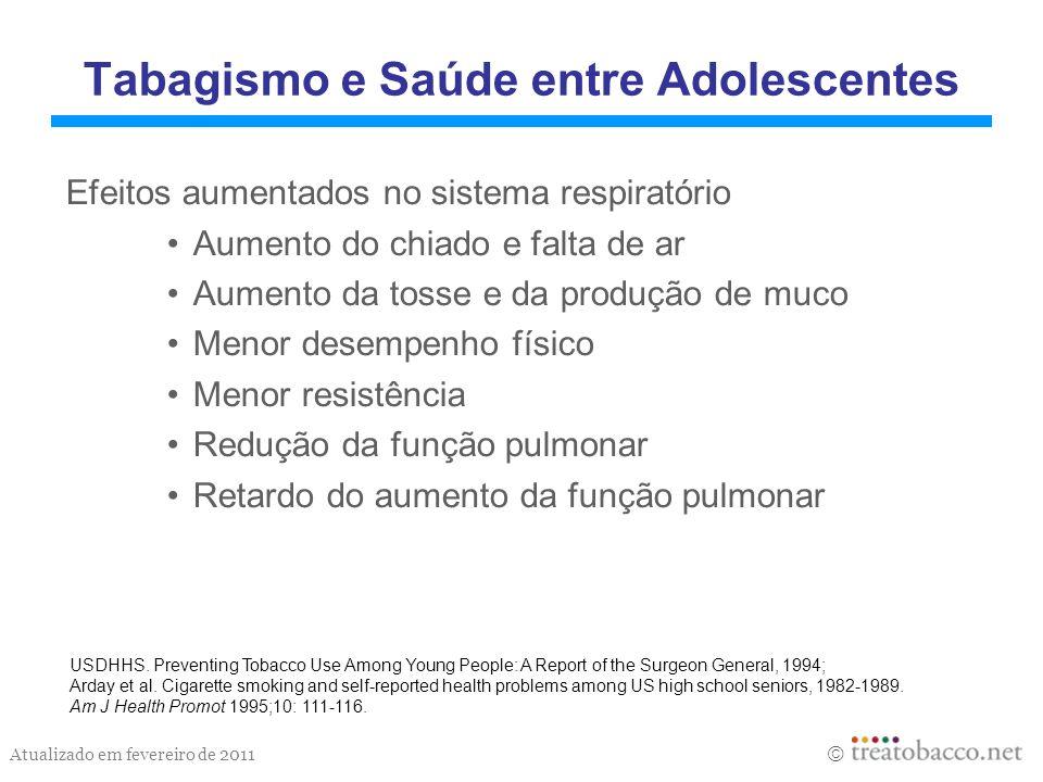 Atualizado em fevereiro de 2011 Tabagismo e Saúde entre Adolescentes Efeitos aumentados no sistema respiratório Aumento do chiado e falta de ar Aument
