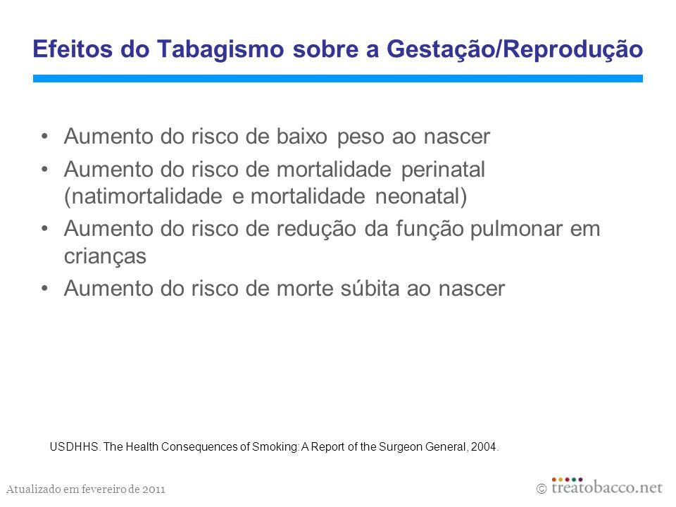 Atualizado em fevereiro de 2011 Aumento do risco de baixo peso ao nascer Aumento do risco de mortalidade perinatal (natimortalidade e mortalidade neon
