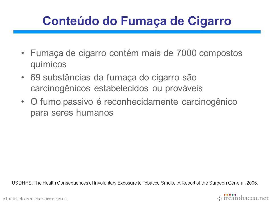 Atualizado em fevereiro de 2011 Conteúdo do Fumaça de Cigarro Fumaça de cigarro contém mais de 7000 compostos químicos 69 substâncias da fumaça do cig