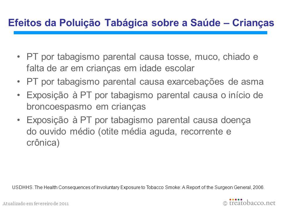 Atualizado em fevereiro de 2011 PT por tabagismo parental causa tosse, muco, chiado e falta de ar em crianças em idade escolar PT por tabagismo parent