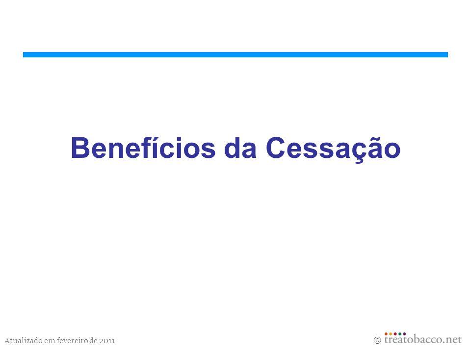 Atualizado em fevereiro de 2011 Benefícios da Cessação