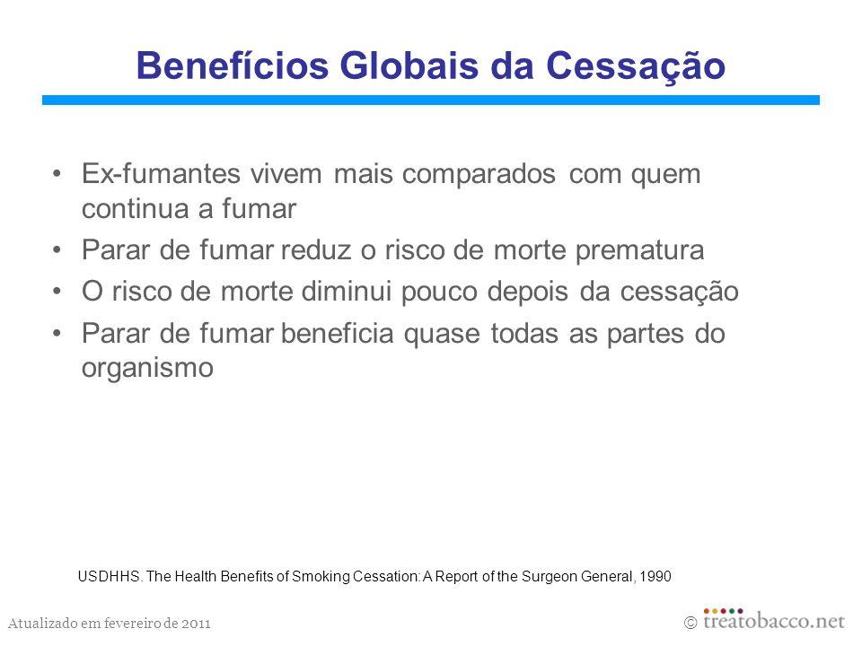 Atualizado em fevereiro de 2011 Benefícios Globais da Cessação Ex-fumantes vivem mais comparados com quem continua a fumar Parar de fumar reduz o risc