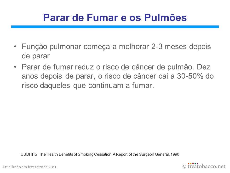 Atualizado em fevereiro de 2011 Parar de Fumar e os Pulmões Função pulmonar começa a melhorar 2-3 meses depois de parar Parar de fumar reduz o risco d