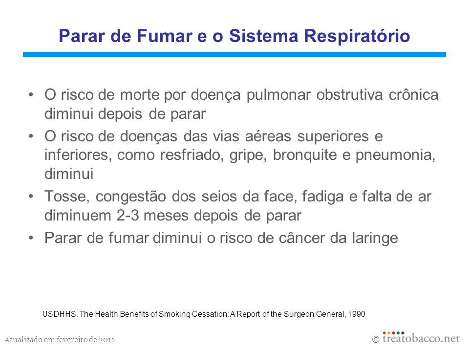 Atualizado em fevereiro de 2011 Parar de Fumar e o Sistema Respiratório O risco de morte por doença pulmonar obstrutiva crônica diminui depois de para