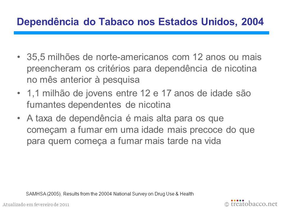 Atualizado em fevereiro de 2011 Dependência do Tabaco nos Estados Unidos, 2004 35,5 milhões de norte-americanos com 12 anos ou mais preencheram os cri