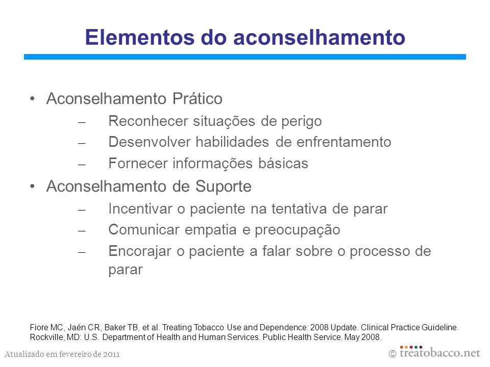 Atualizado em fevereiro de 2011 Elementos do aconselhamento Aconselhamento Prático – Reconhecer situações de perigo – Desenvolver habilidades de enfre