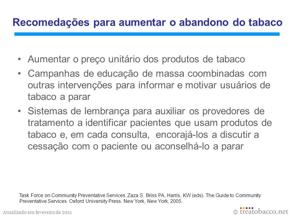 Atualizado em fevereiro de 2011 Aumentar o preço unitário dos produtos de tabaco Campanhas de educação de massa coombinadas com outras intervenções pa
