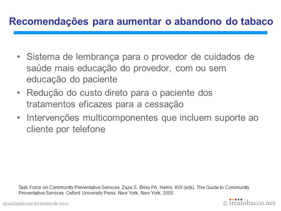 Atualizado em fevereiro de 2011 Sistema de lembrança para o provedor de cuidados de saúde mais educação do provedor, com ou sem educação do paciente R