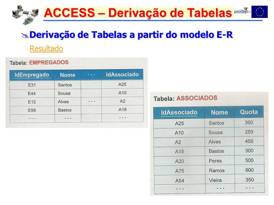 ACCESS – Derivação de Tabelas Derivação de Tabelas a partir do modelo E-R Derivação de Tabelas a partir do modelo E-R Resultado
