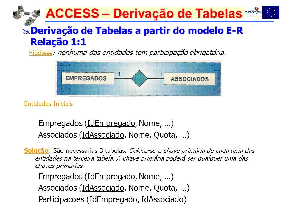 ACCESS – Derivação de Tabelas Derivação de Tabelas a partir do modelo E-R Derivação de Tabelas a partir do modelo E-R Relação 1:1 Relação 1:1 Entidades Iniciais Empregados (IdEmpregado, Nome, …) Associados (IdAssociado, Nome, Quota, …) Hipótese: nenhuma das entidades tem participação obrigatória.