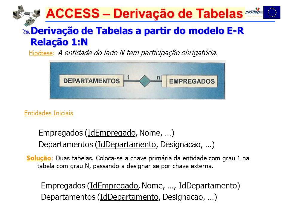 ACCESS – Derivação de Tabelas Derivação de Tabelas a partir do modelo E-R Derivação de Tabelas a partir do modelo E-R Relação 1:N Relação 1:N Entidades Iniciais Empregados (IdEmpregado, Nome, …) Departamentos (IdDepartamento, Designacao, …) Hipótese: A entidade do lado N tem participação obrigatória.