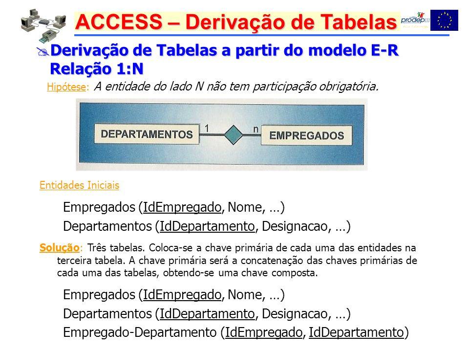ACCESS – Derivação de Tabelas Derivação de Tabelas a partir do modelo E-R Derivação de Tabelas a partir do modelo E-R Relação 1:N Relação 1:N Entidades Iniciais Empregados (IdEmpregado, Nome, …) Departamentos (IdDepartamento, Designacao, …) Hipótese: A entidade do lado N não tem participação obrigatória.