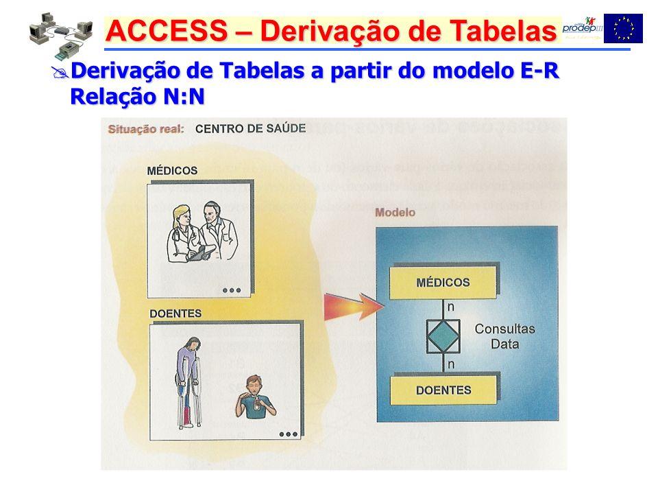 ACCESS – Derivação de Tabelas Derivação de Tabelas a partir do modelo E-R Derivação de Tabelas a partir do modelo E-R Relação N:N Relação N:N