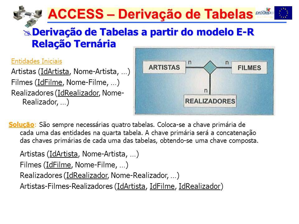 ACCESS – Derivação de Tabelas Derivação de Tabelas a partir do modelo E-R Derivação de Tabelas a partir do modelo E-R Relação Ternária Relação Ternária Entidades Iniciais Artistas (IdArtista, Nome-Artista, …) Filmes (IdFilme, Nome-Filme, …) Realizadores (IdRealizador, Nome- Realizador, …) Solução: São sempre necessárias quatro tabelas.
