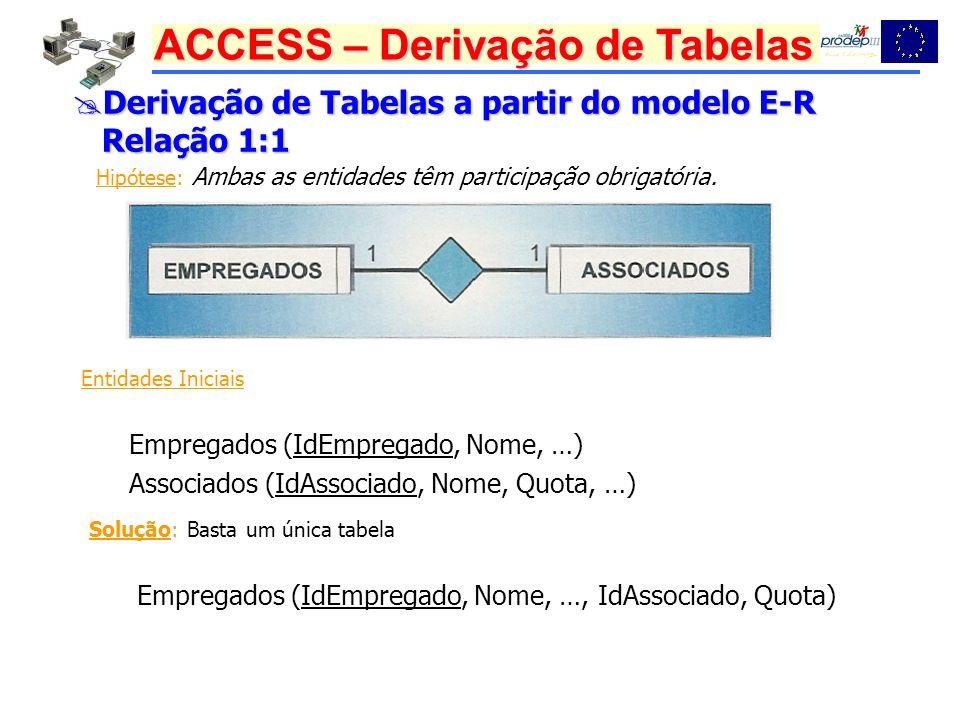 ACCESS – Derivação de Tabelas Derivação de Tabelas a partir do modelo E-R Derivação de Tabelas a partir do modelo E-R Relação 1:1 Relação 1:1 Entidades Iniciais Empregados (IdEmpregado, Nome, …) Associados (IdAssociado, Nome, Quota, …) Hipótese: Ambas as entidades têm participação obrigatória.