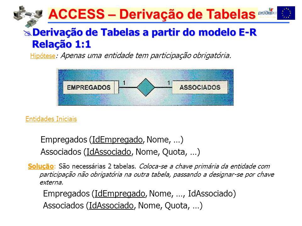 ACCESS – Derivação de Tabelas Derivação de Tabelas a partir do modelo E-R Derivação de Tabelas a partir do modelo E-R Relação 1:1 Relação 1:1 Entidades Iniciais Empregados (IdEmpregado, Nome, …) Associados (IdAssociado, Nome, Quota, …) Hipótese: Apenas uma entidade tem participação obrigatória.