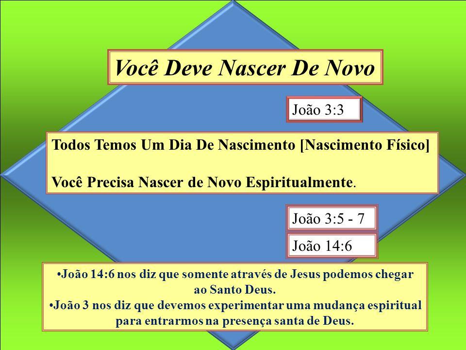 Você Deve Nascer De Novo Todos Temos Um Dia De Nascimento [Nascimento Físico] Você Precisa Nascer de Novo Espiritualmente.