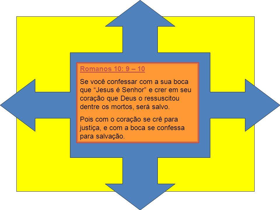 Duas Condições para Salvação 1.GRAÇA DE DEUS (Dar) 2.