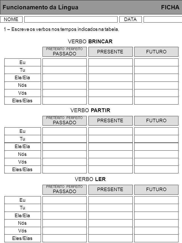 Funcionamento da Língua FICHA NOMEDATA 1 – Escreve os verbos nos tempos indicados na tabela. PRETÉRITO PERFEITO PASSADO PRESENTEFUTURO Eu Tu Ele/Ela N