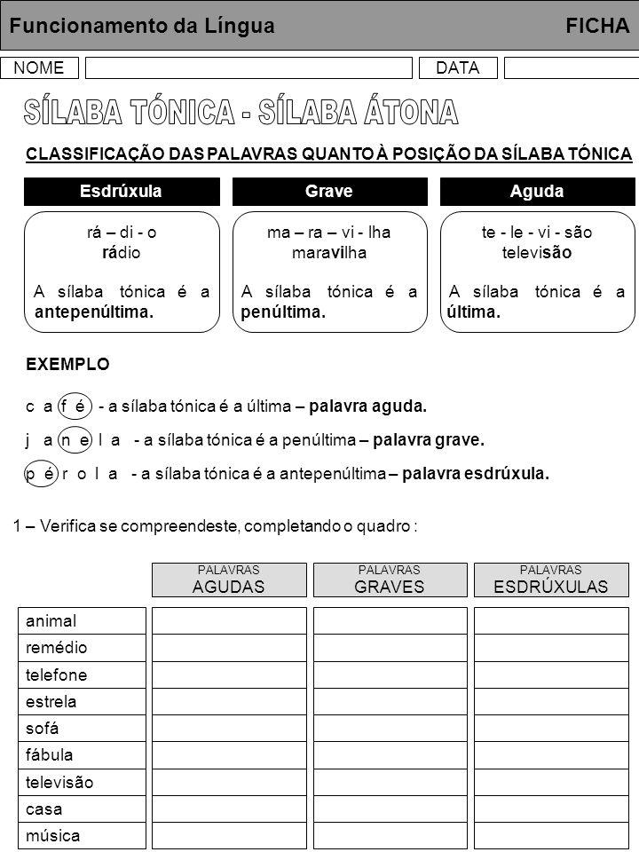 Funcionamento da Língua FICHA NOMEDATA CLASSIFICAÇÃO DAS PALAVRAS QUANTO À POSIÇÃO DA SÍLABA TÓNICA EXEMPLO 1 – Verifica se compreendeste, completando