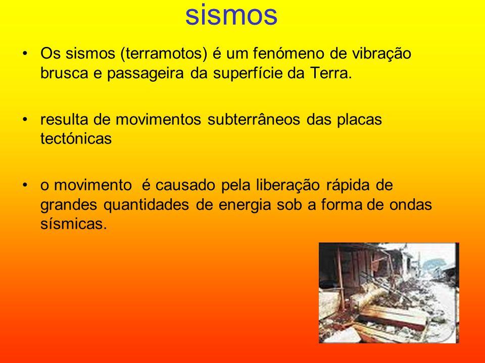 sismos Os sismos (terramotos) é um fenómeno de vibração brusca e passageira da superfície da Terra. resulta de movimentos subterrâneos das placas tect