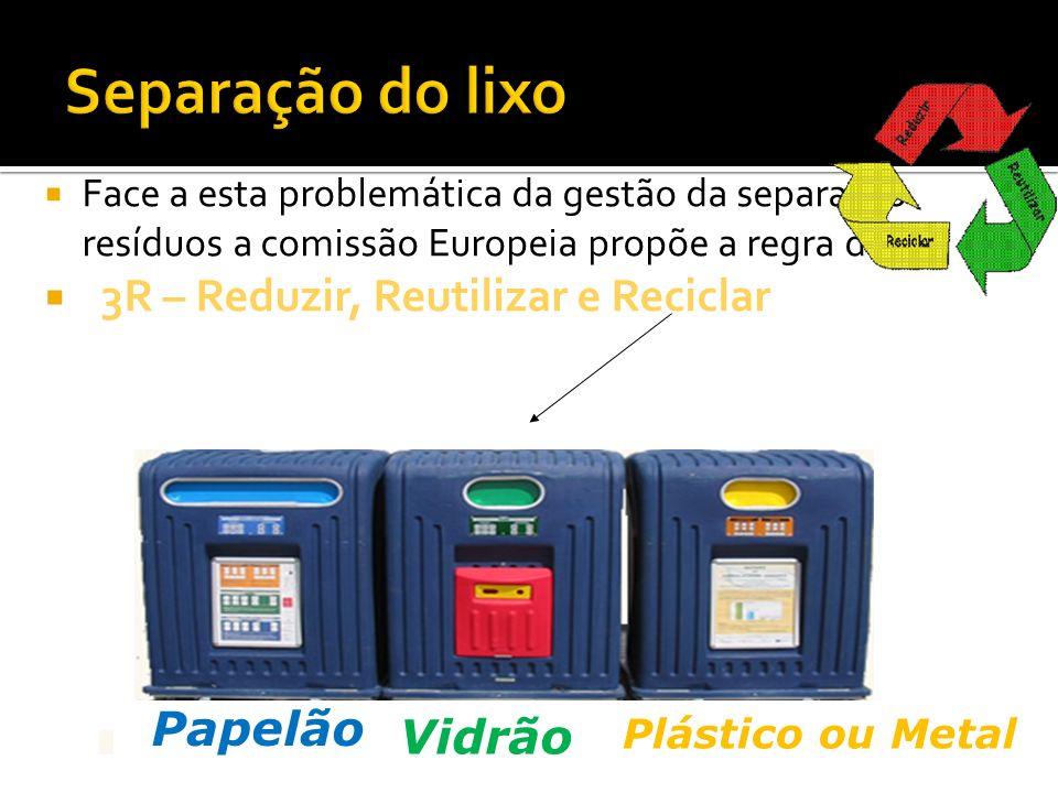 Face a esta problemática da gestão da separação resíduos a comissão Europeia propõe a regra dos 3R – Reduzir, Reutilizar e Reciclar Papelão Vidrão Plá