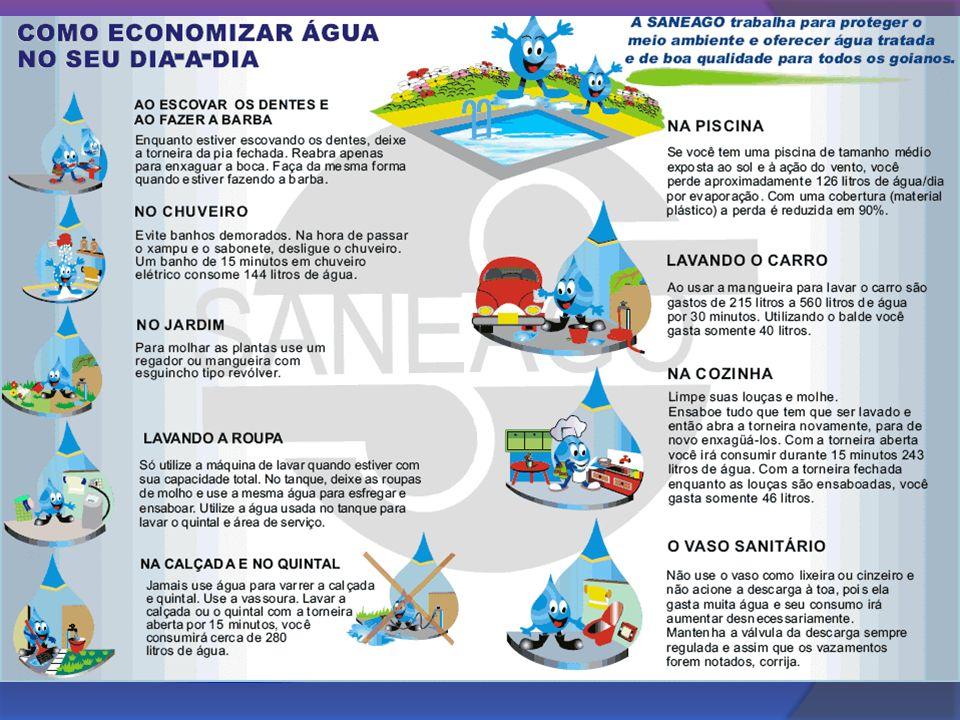 Esperamos que vos tenhamos sensibilizado e que desde modo não poluam as águas, porque Não há vida sem água.