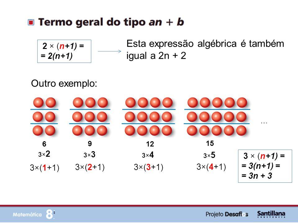 2 × (n+1) = = 2(n+1) Esta expressão algébrica é também igual a 2n + 2 6 9 12 3×2 3×2 3 × (n+1) = = 3(n+1) = = 3n + 3 3×3 3×3 3×4 3×4 15 3× 5 3×(1+1) 3