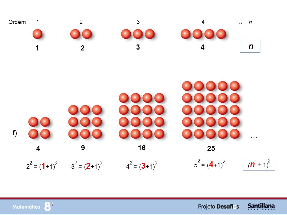 g) … 2 6 12 20 n × ( n + 1) = = n (n + 1) 1 × 2 1 ×( 1 + 1) 4 ×( 4 + 1) 3 ×( 3 + 1) 2 ×( 2 + 1) 2 × 3 3 × 4 4 × 5 Área do rectângulo = base × altura … 1 2 3 4 Ordem 1 2 3 4 … n n