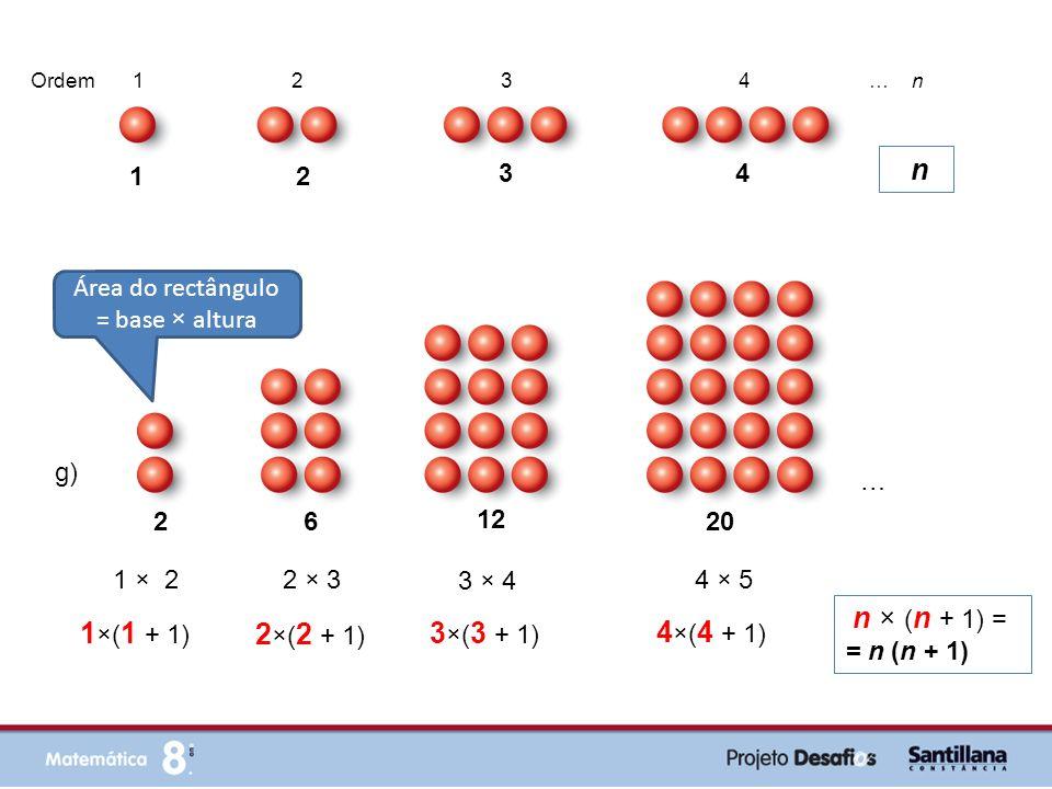 g) … 2 6 12 20 n × ( n + 1) = = n (n + 1) 1 × 2 1 ×( 1 + 1) 4 ×( 4 + 1) 3 ×( 3 + 1) 2 ×( 2 + 1) 2 × 3 3 × 4 4 × 5 Área do rectângulo = base × altura …