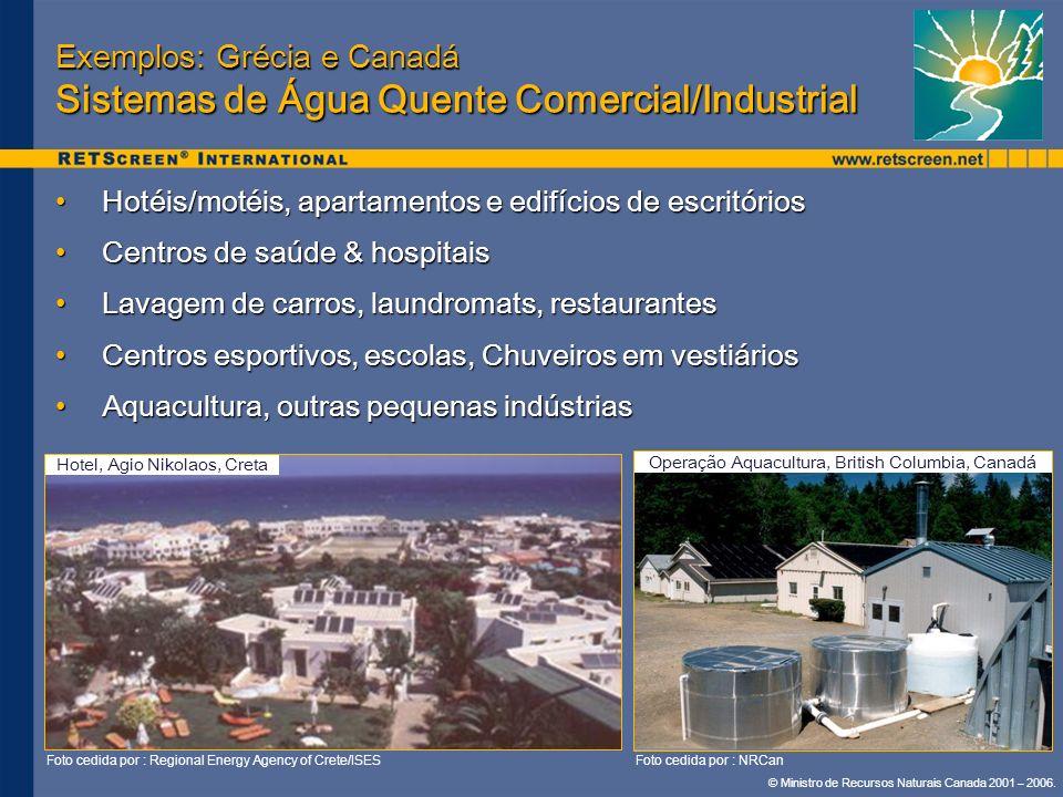 © Ministro de Recursos Naturais Canada 2001 – 2006. Exemplos: Grécia e Canadá Sistemas de Água Quente Comercial/Industrial Hotéis/motéis, apartamentos