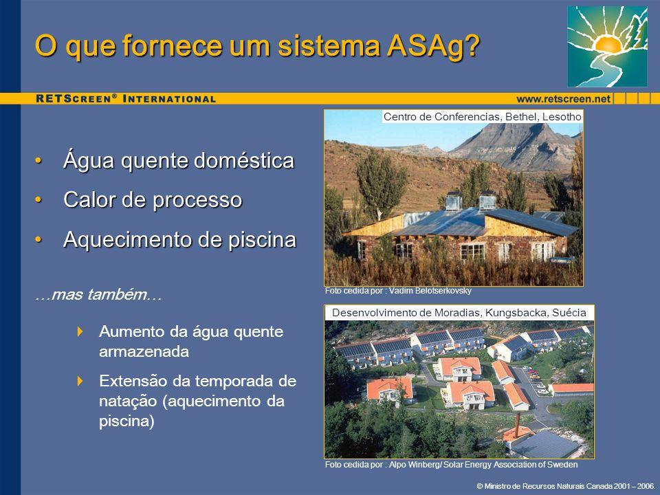 © Ministro de Recursos Naturais Canada 2001 – 2006. Água quente domésticaÁgua quente doméstica Calor de processoCalor de processo Aquecimento de pisci