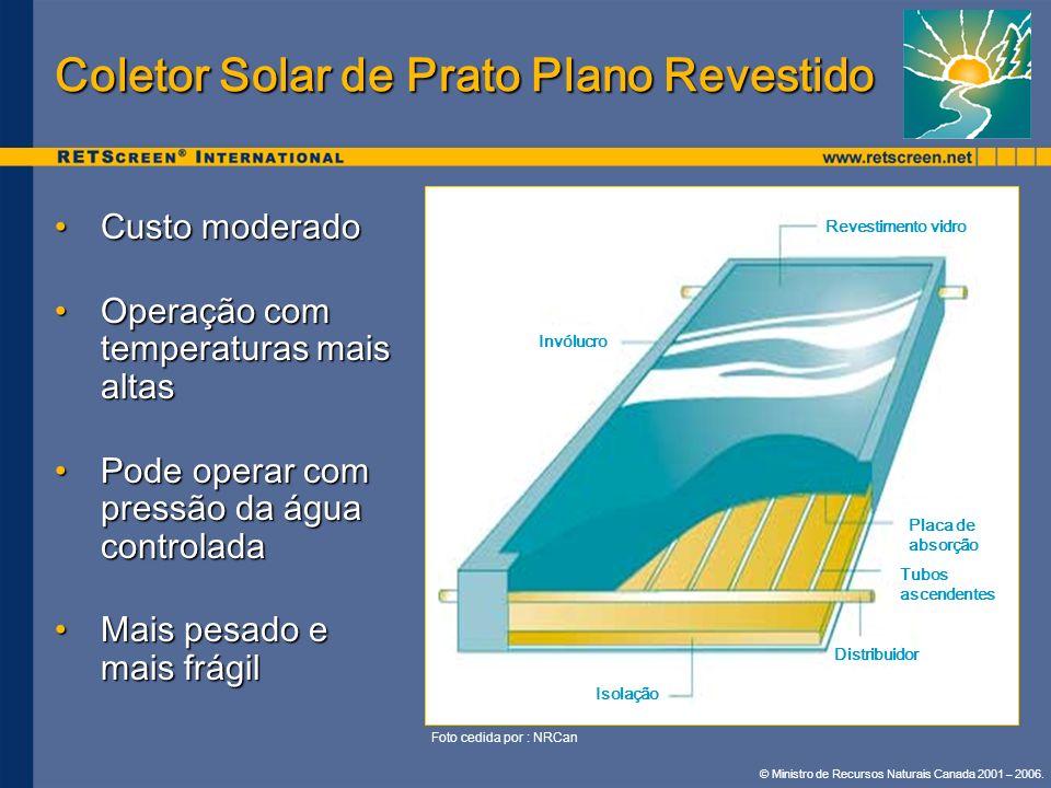 © Ministro de Recursos Naturais Canada 2001 – 2006. Coletor Solar de Prato Plano Revestido Custo moderadoCusto moderado Operação com temperaturas mais