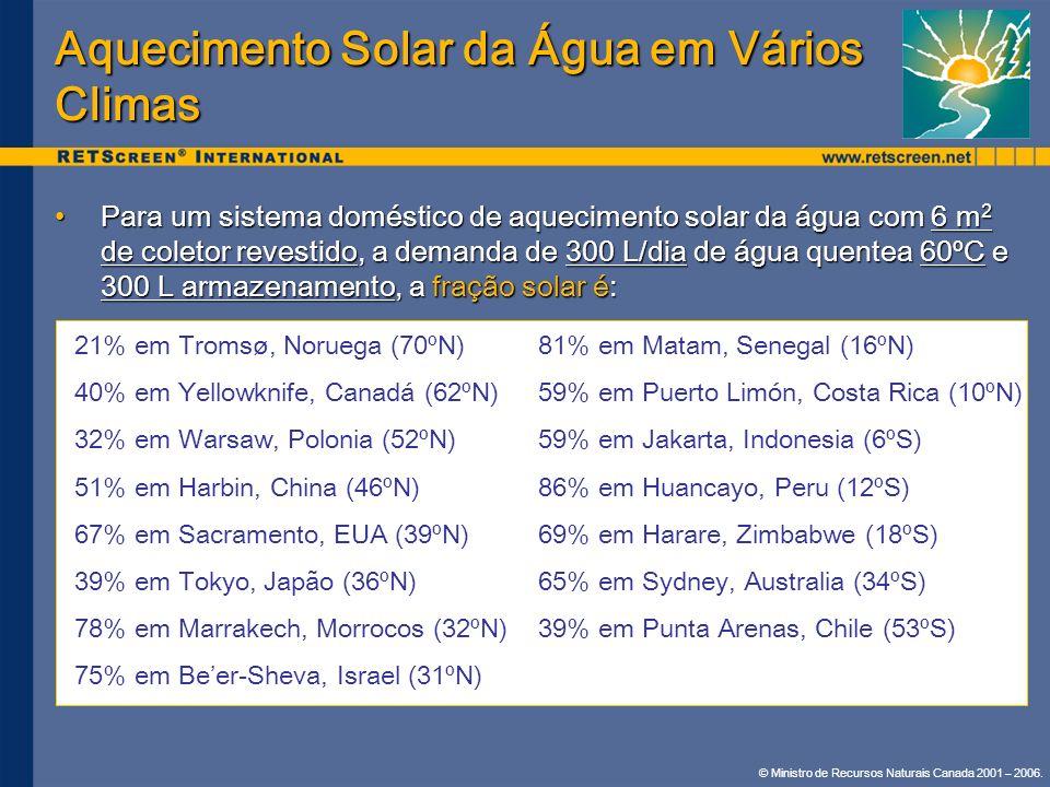 © Ministro de Recursos Naturais Canada 2001 – 2006. Aquecimento Solar da Água em Vários Climas Para um sistema doméstico de aquecimento solar da água