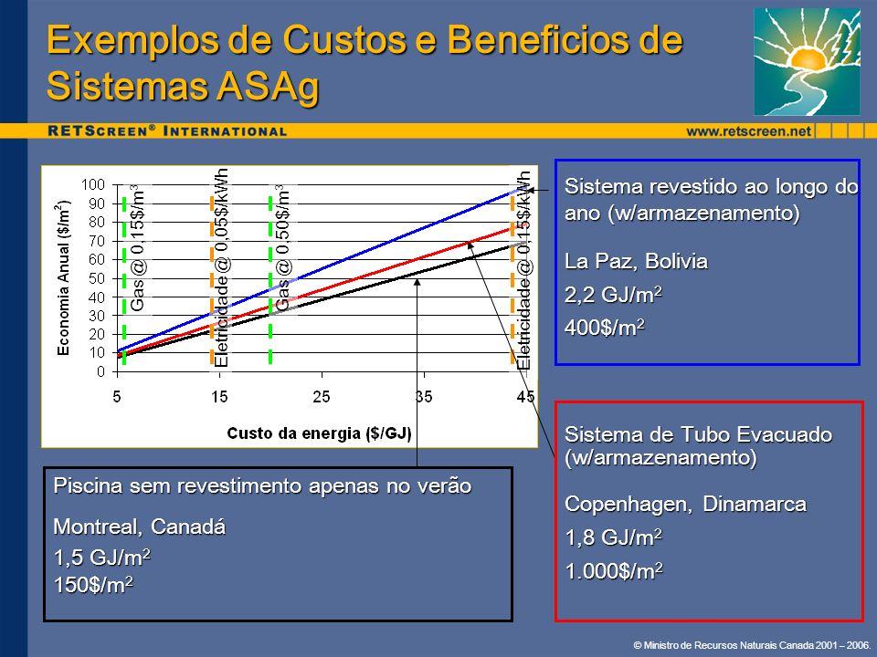 © Ministro de Recursos Naturais Canada 2001 – 2006. Exemplos de Custos e Beneficios de Sistemas ASAg Sistema revestido ao longo do ano (w/armazenament