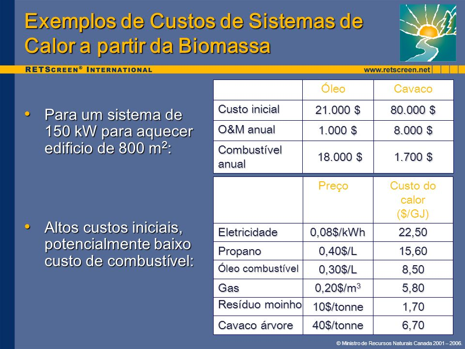© Ministro de Recursos Naturais Canada 2001 – 2006. Exemplos de Custos de Sistemas de Calor a partir da Biomassa Para um sistema de 150 kW para aquece