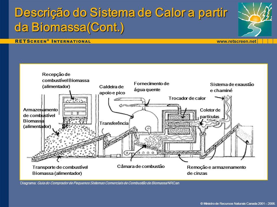 © Ministro de Recursos Naturais Canada 2001 – 2006. Descrição do Sistema de Calor a partir da Biomassa(Cont.) Diagrama: Guia do Comprador de Pequenos