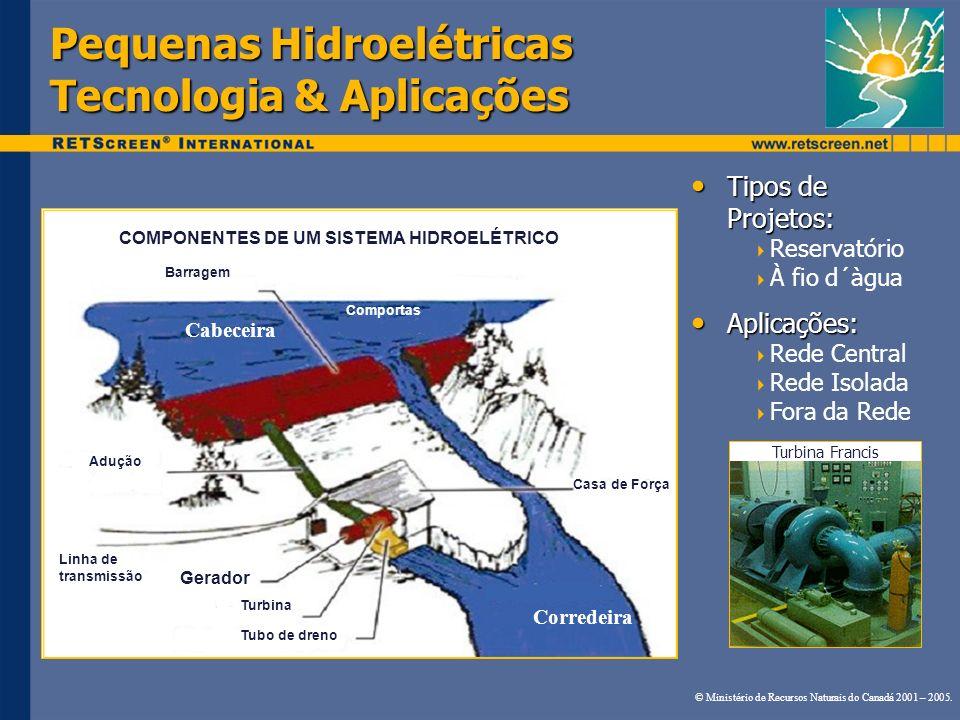 Pequenas Hidroelétricas Tecnologia & Aplicações Tipos de Projetos: Tipos de Projetos: Reservatório À fio d´àgua Aplicações: Aplicações: Rede Central R