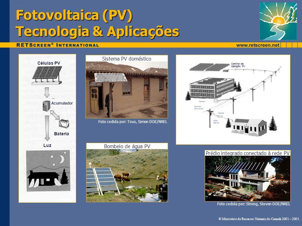 Fotovoltaica (PV) Tecnologia & Aplicações Sistema PV doméstico Bombeio de água PV Prédio integrado conectado à rede PV Células PV Luz Bateria Acumulad