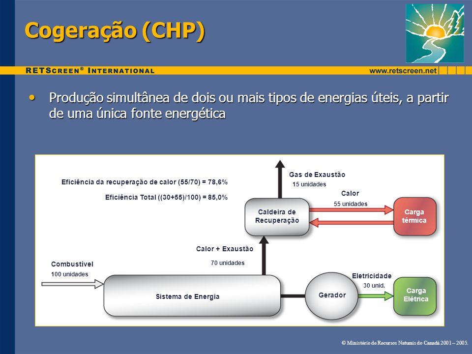 Cogeração (CHP) Produção simultânea de dois ou mais tipos de energias úteis, a partir de uma única fonte energética Produção simultânea de dois ou mai