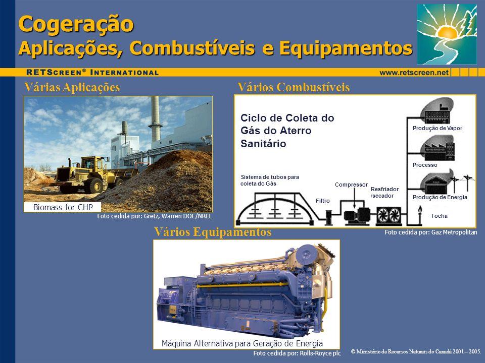 Cogeração Aplicações, Combustíveis e Equipamentos Máquina Alternativa para Geração de Energia Várias AplicaçõesVários Combustíveis Vários Equipamentos